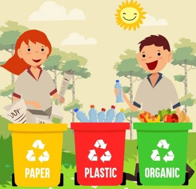 Environment about essay